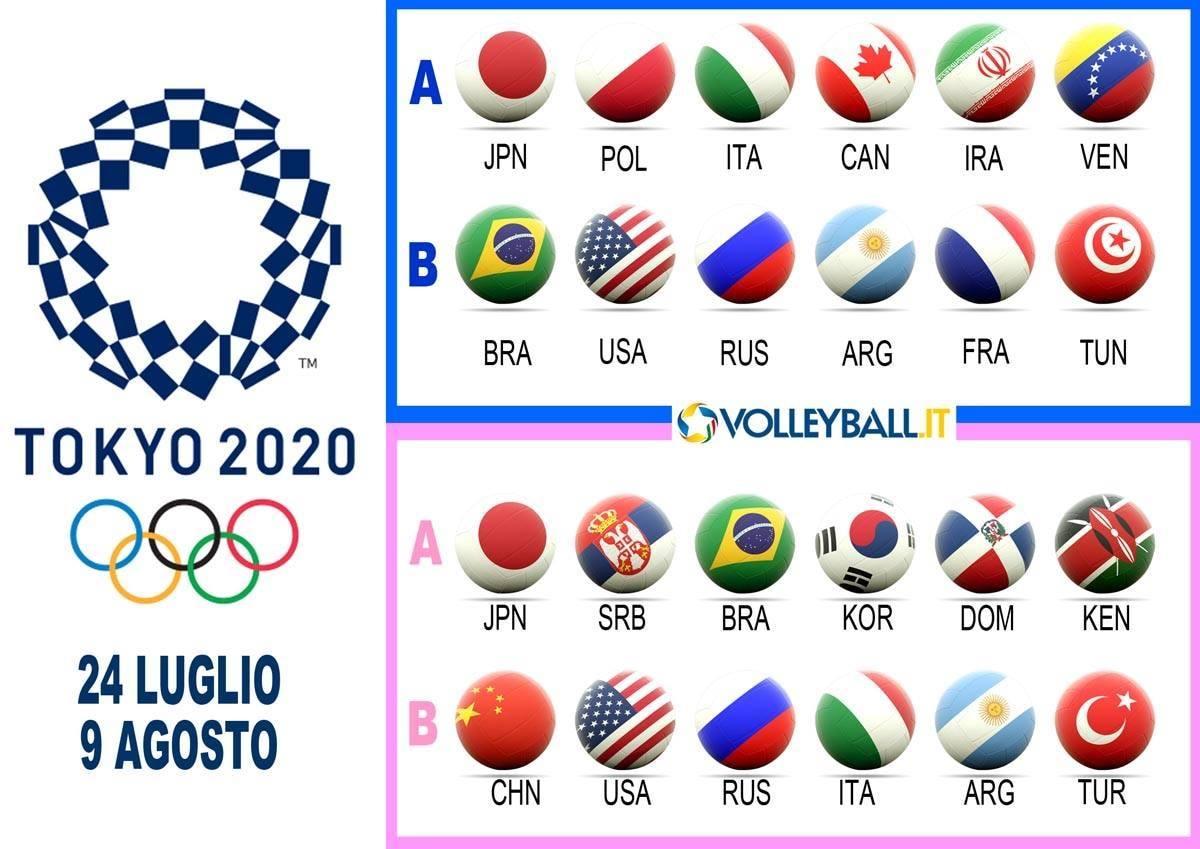 poule-volley-tokyo-2020