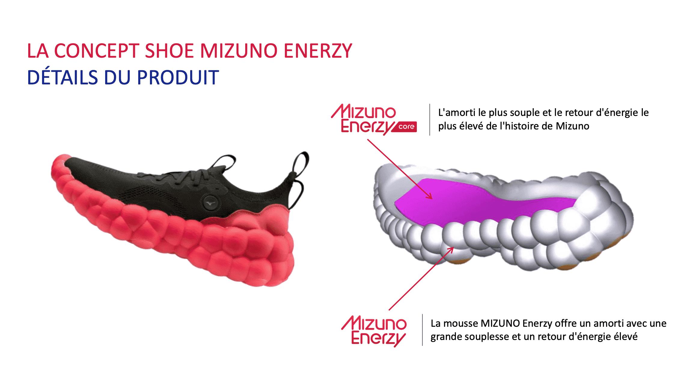 mizuno-enerzy-la-nouvelle-technologie-revolutionnaire-pour-les-chaussures-de-volley-5