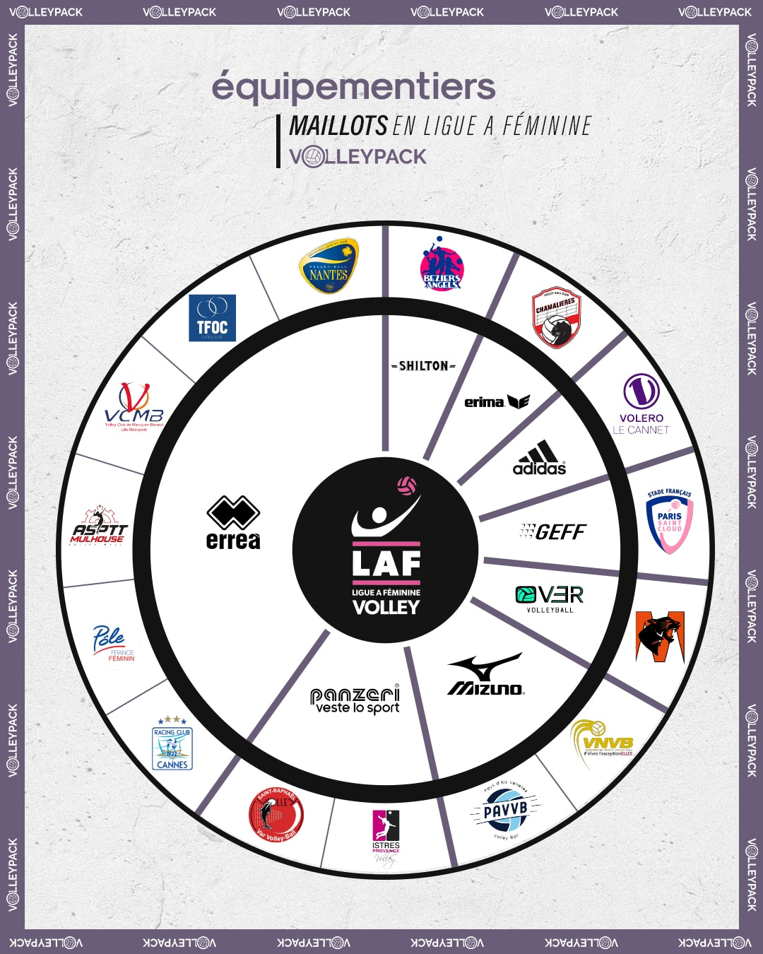 infographie-equipementiers-lnv-LAF-maillots-de-volley-2020-2021