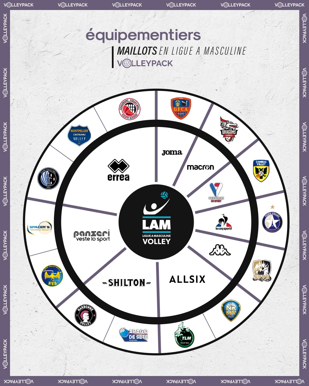 infographie-equipementiers-lnv-LAM-maillots-de-volley-2020-2021